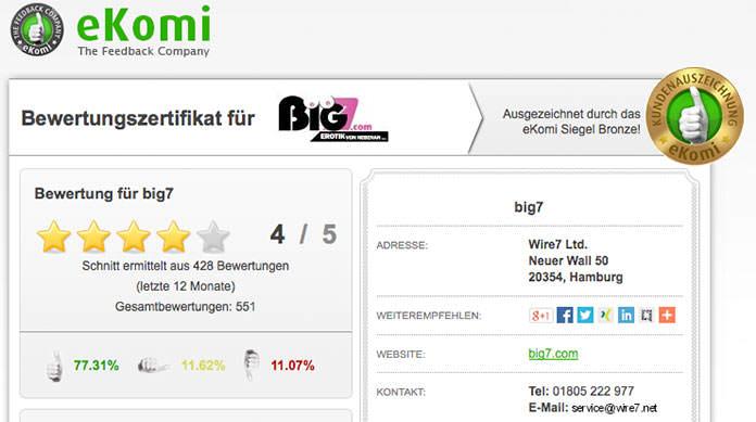 Big7-Bewertung