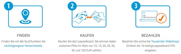 Camsex mit Paysafecard bezahlen
